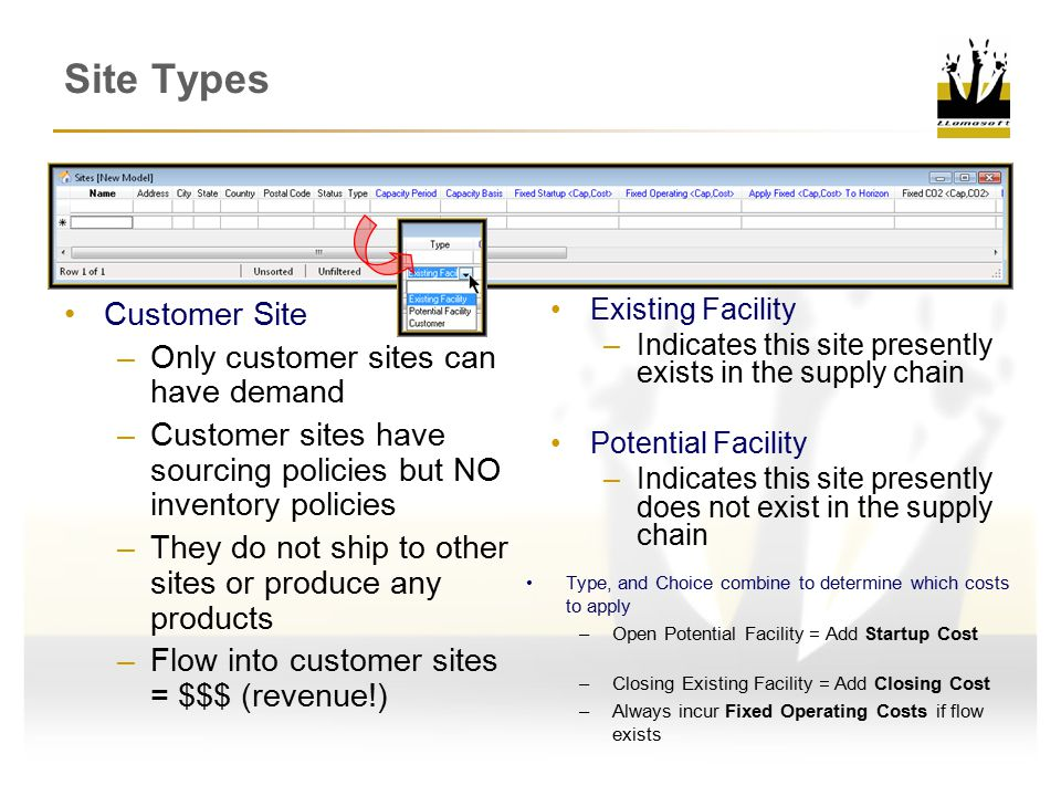 Site Types Customer Site Only customer sites can have demand
