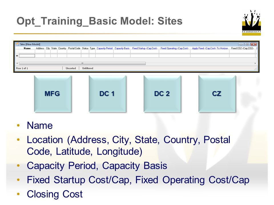 Opt_Training_Basic Model: Sites