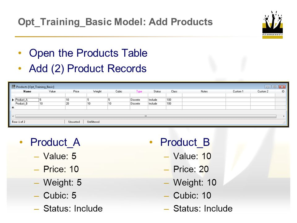 Opt_Training_Basic Model: Add Products