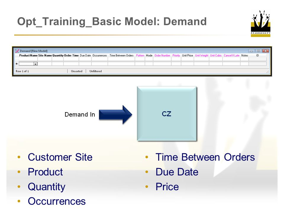 Opt_Training_Basic Model: Demand