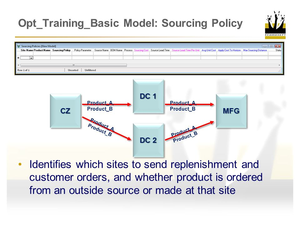 Opt_Training_Basic Model: Sourcing Policy