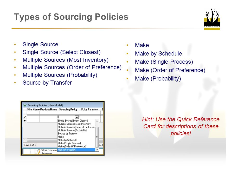 Types of Sourcing Policies