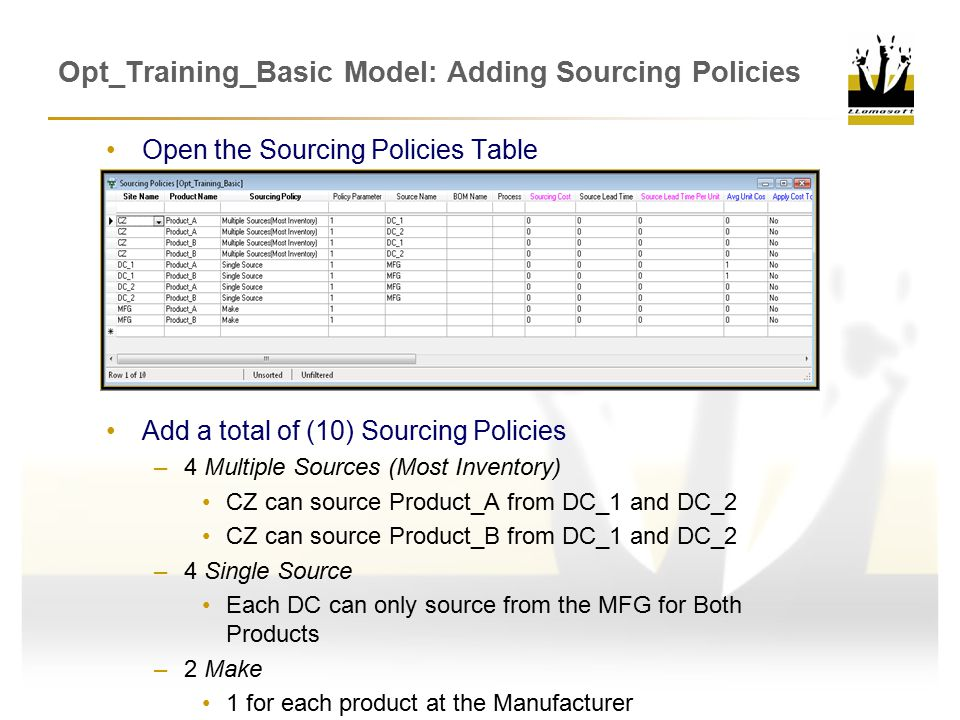 Opt_Training_Basic Model: Adding Sourcing Policies