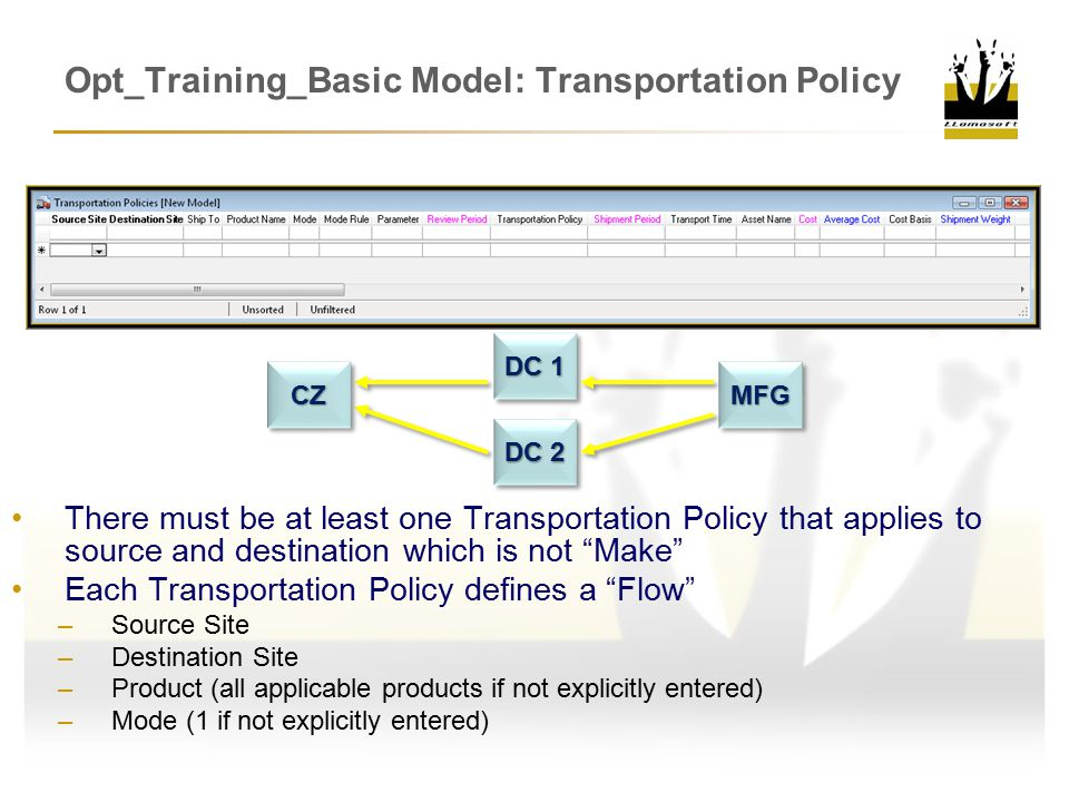 Opt_Training_Basic Model: Transportation Policy