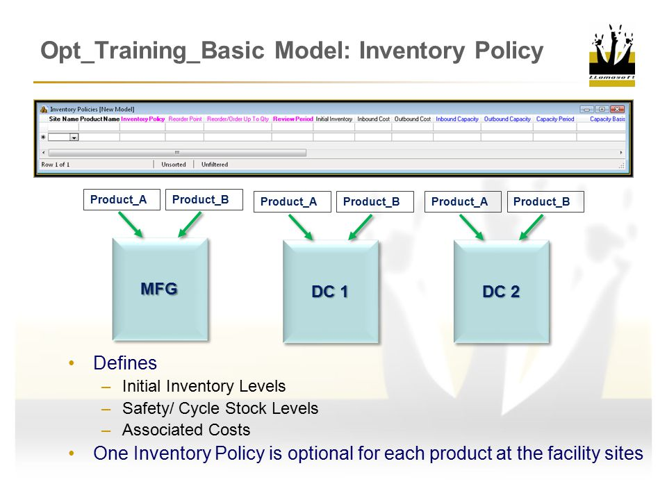Opt_Training_Basic Model: Inventory Policy