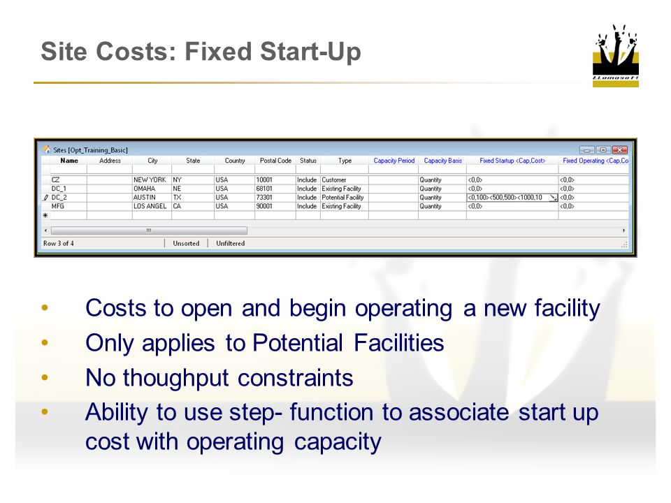 Site Costs: Fixed Start-Up