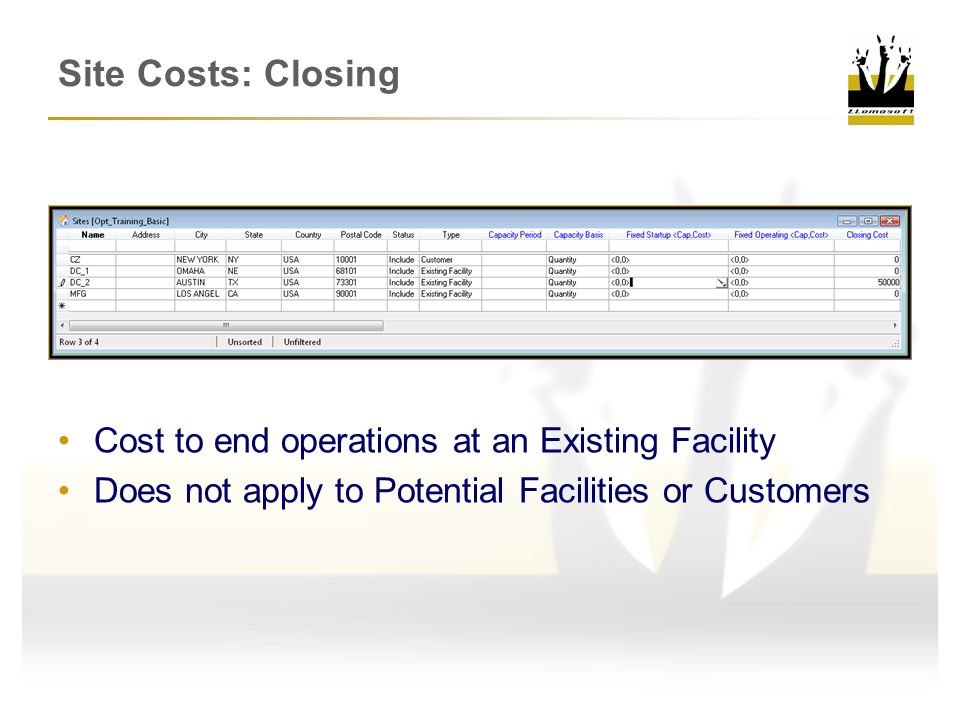 Site Costs: Closing Cost to end operations at an Existing Facility