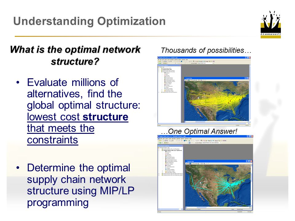 Understanding Optimization