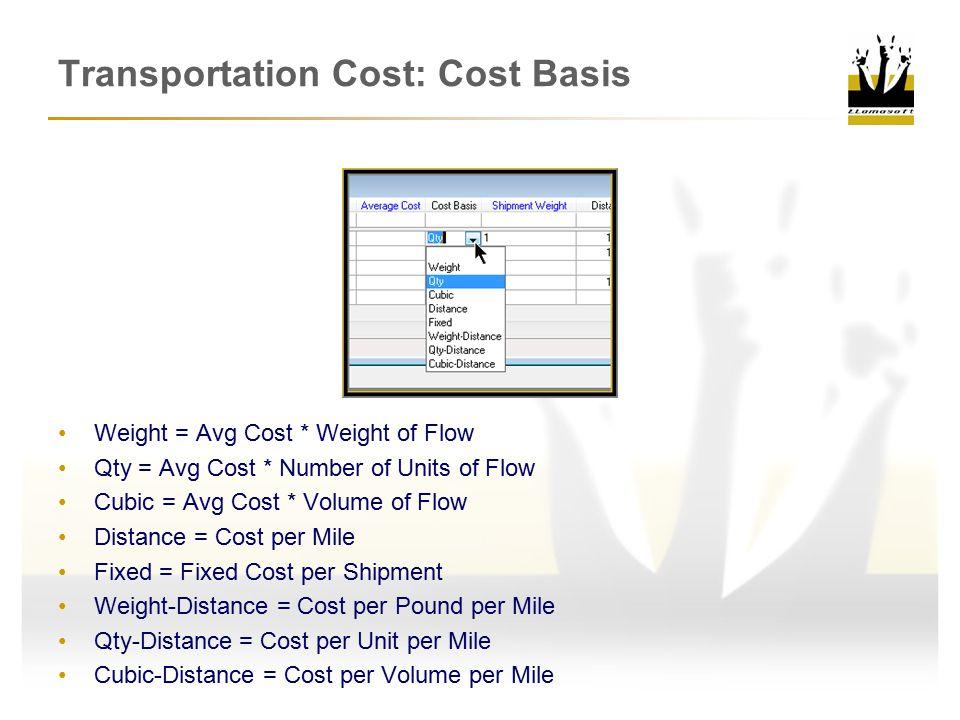 Transportation Cost: Cost Basis