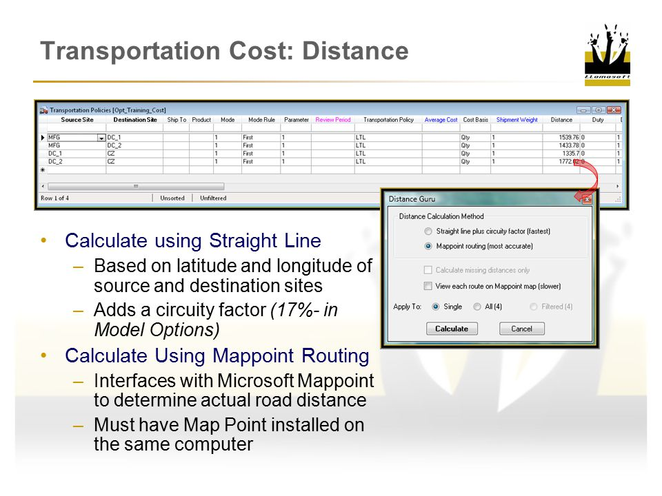 Transportation Cost: Distance