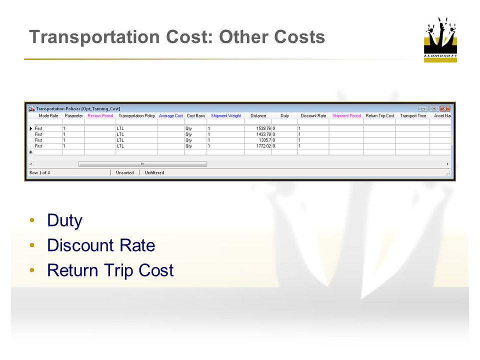 Transportation Cost: Other Costs