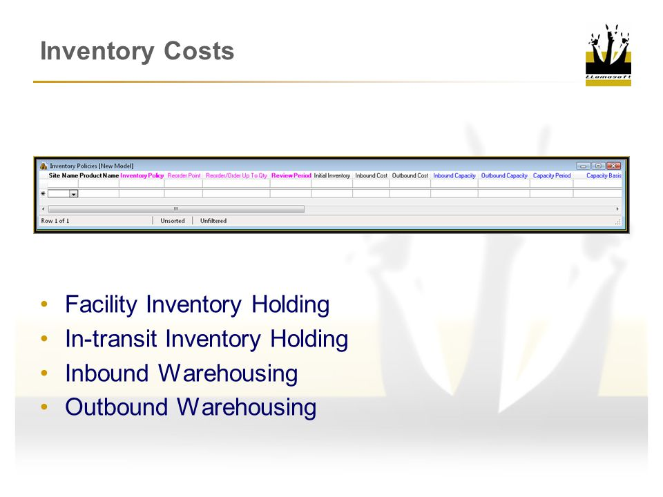 Inventory Costs Facility Inventory Holding