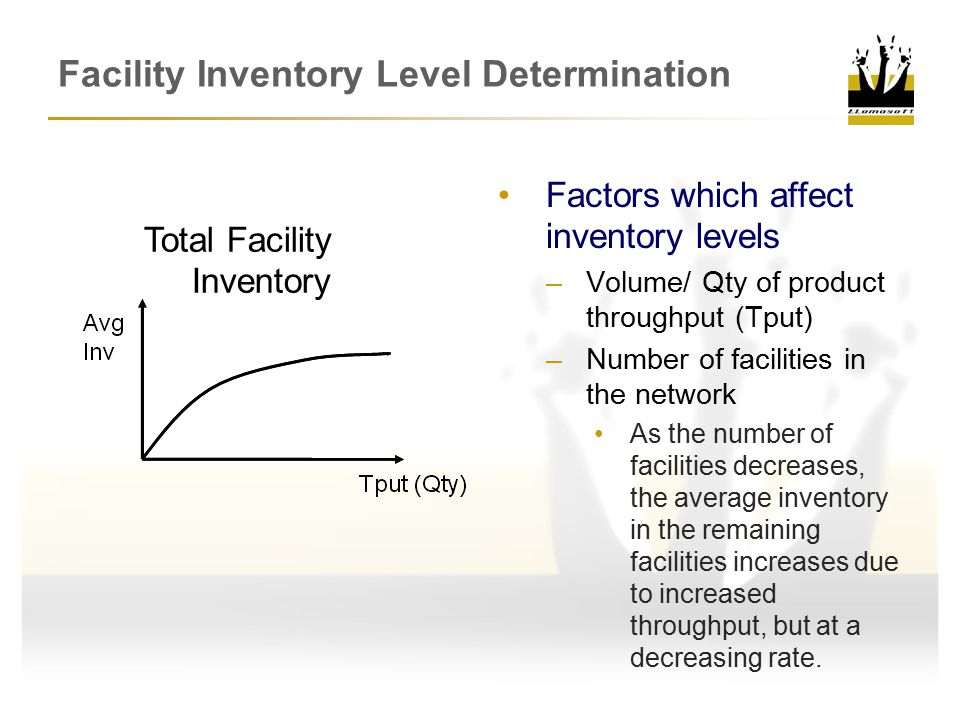Facility Inventory Level Determination