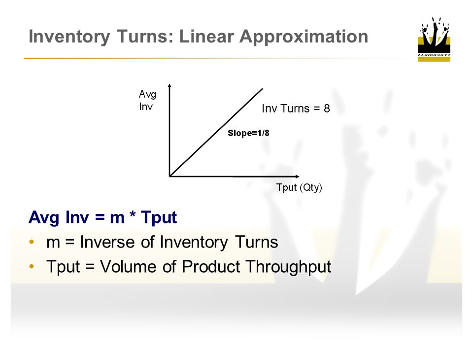 Inventory Turns: Linear Approximation