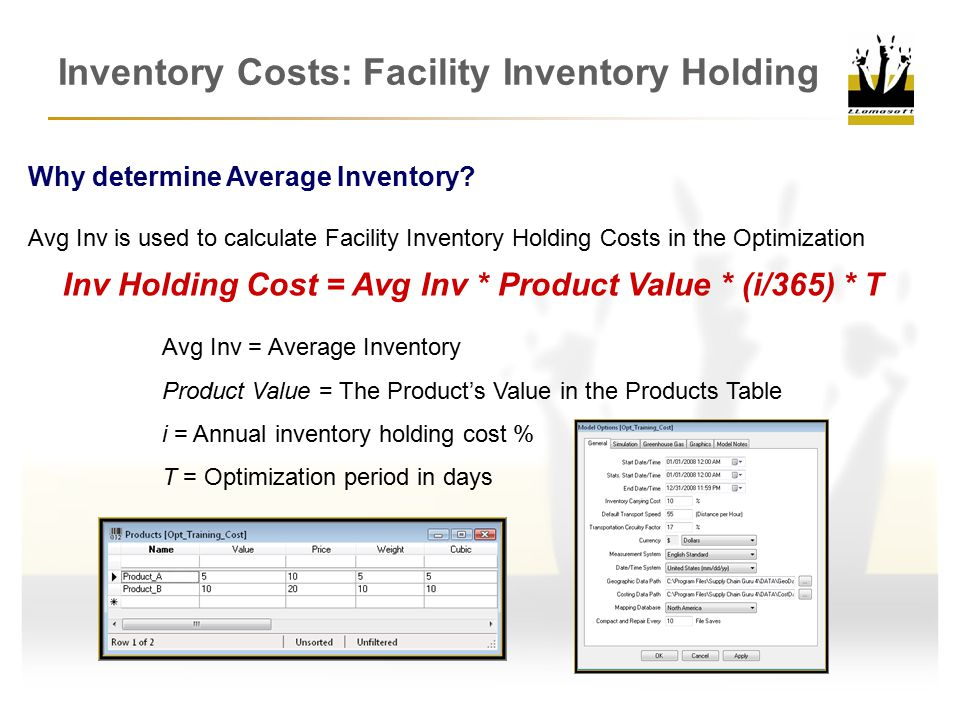 Inventory Costs: Facility Inventory Holding