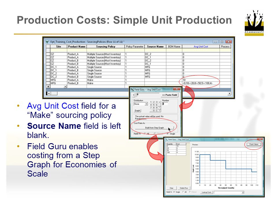 Production Costs: Simple Unit Production
