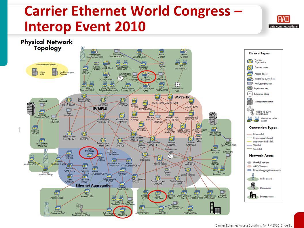 Carrier Ethernet World Congress – Interop Event 2010