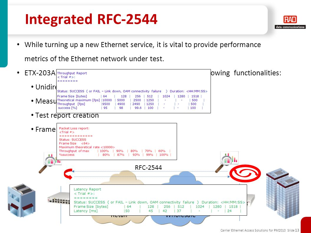 Integrated RFC-2544 While turning up a new Ethernet service, it is vital to provide performance metrics of the Ethernet network under test.