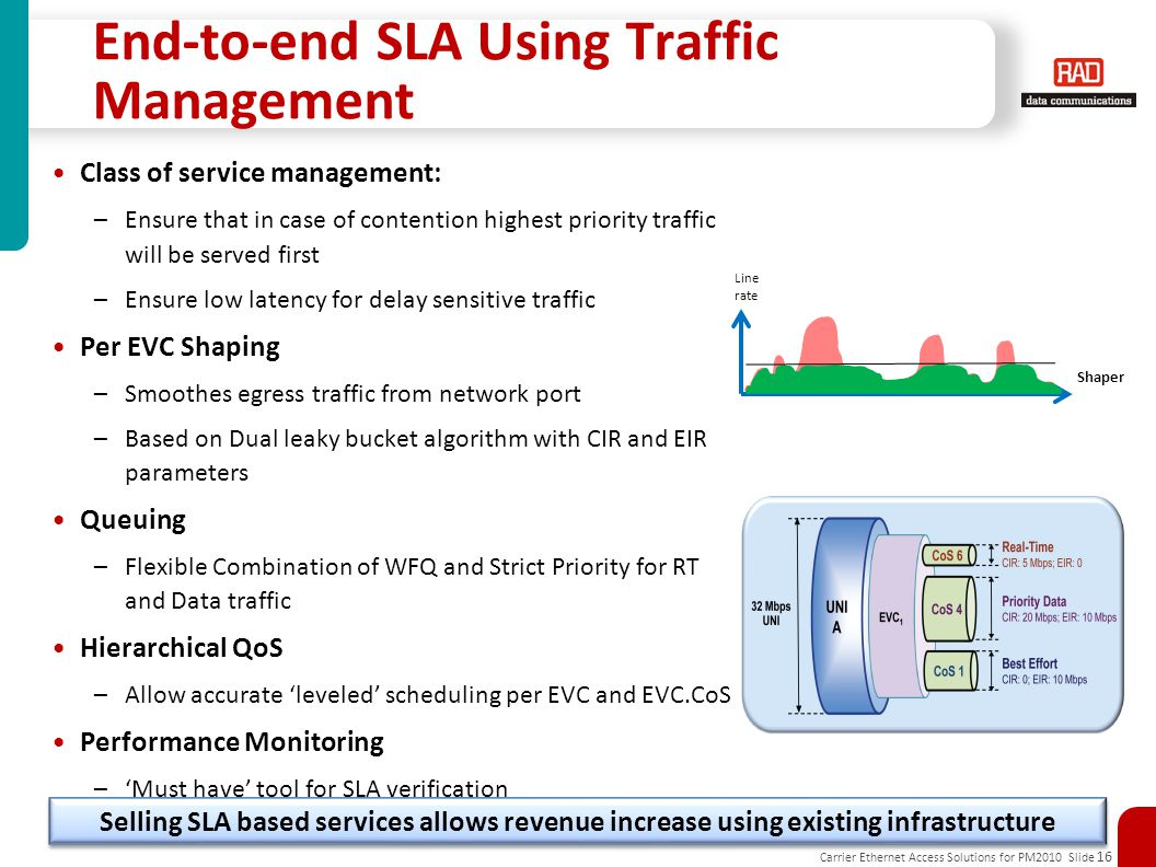 End-to-end SLA Using Traffic Management