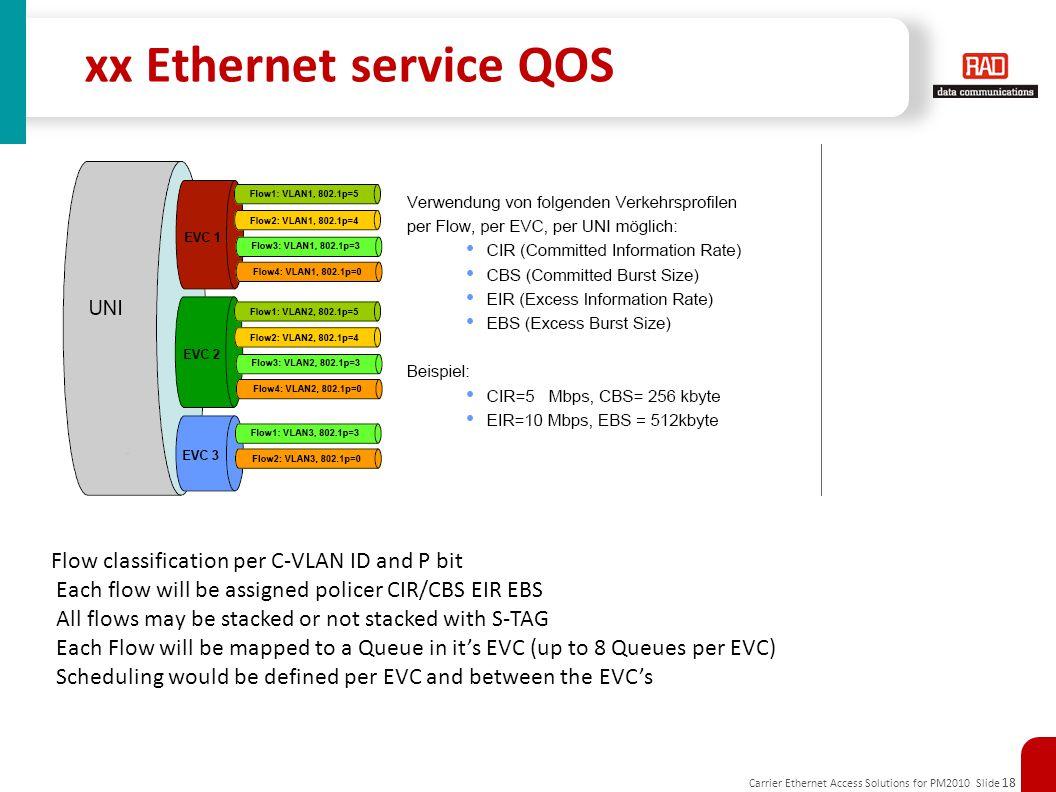 xx Ethernet service QOS