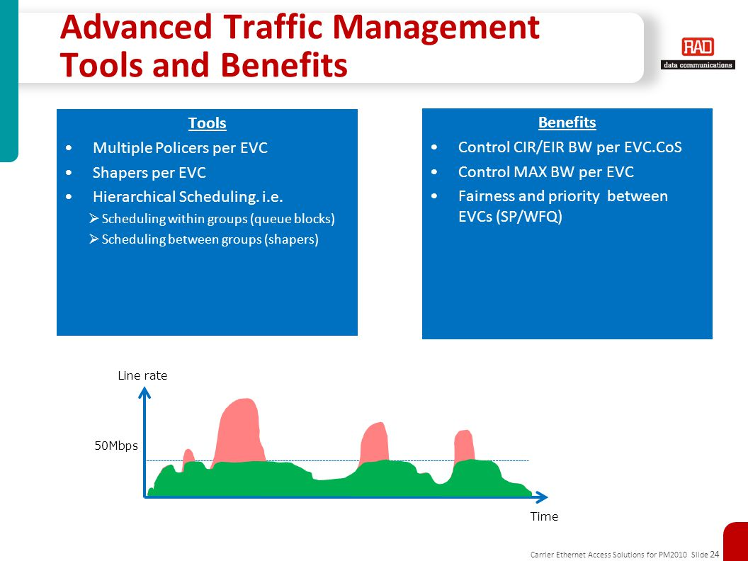 Advanced Traffic Management Tools and Benefits