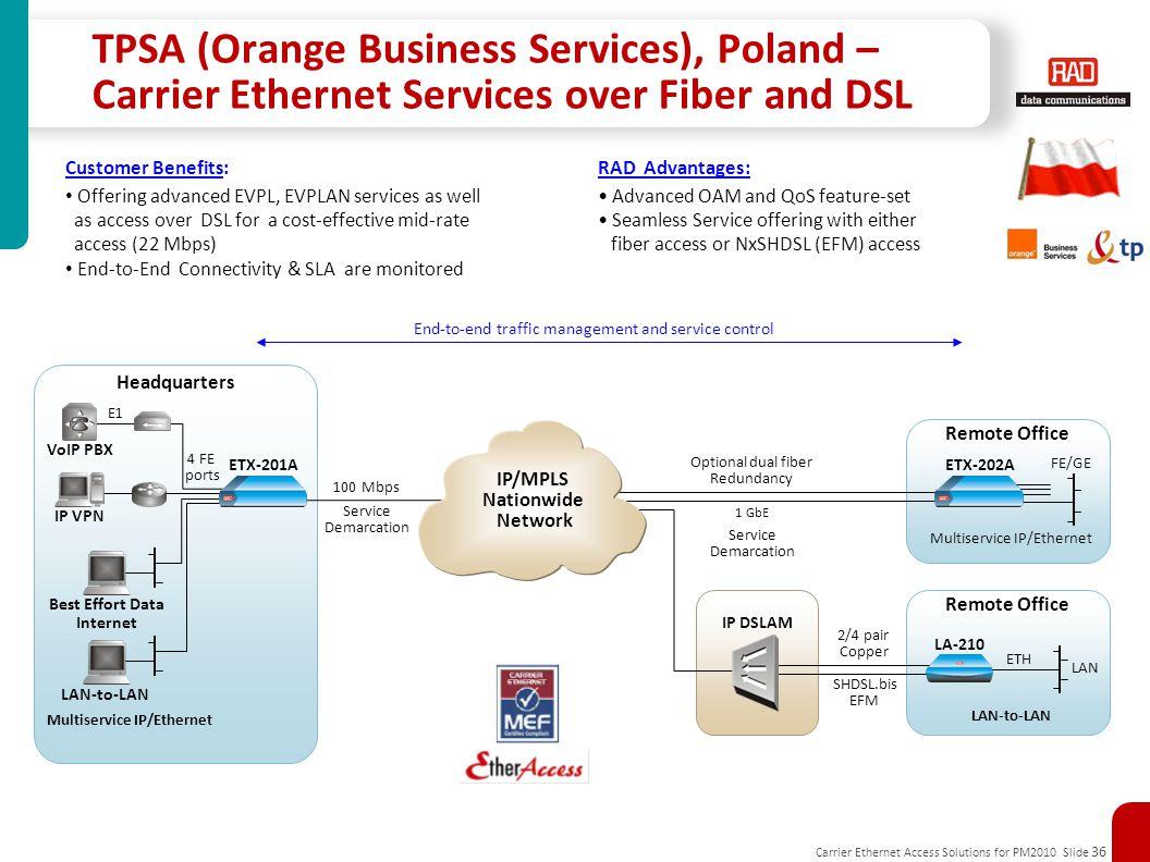 Multiservice IP/Ethernet