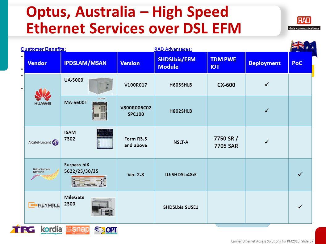 Optus, Australia – High Speed Ethernet Services over DSL EFM