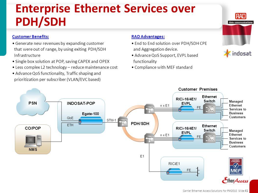 Enterprise Ethernet Services over PDH/SDH