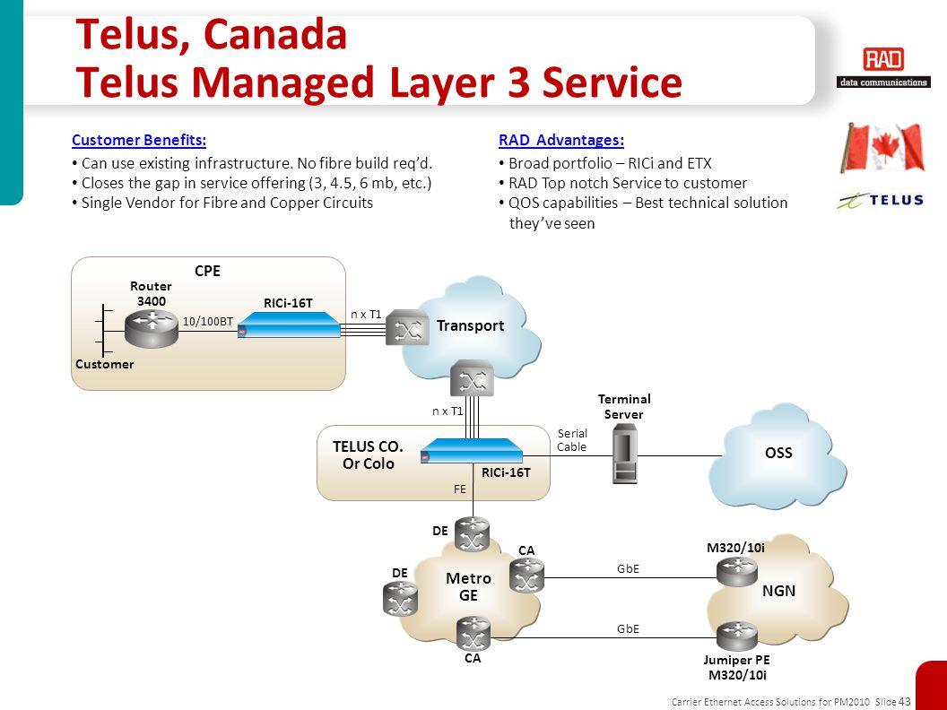 Telus, Canada Telus Managed Layer 3 Service