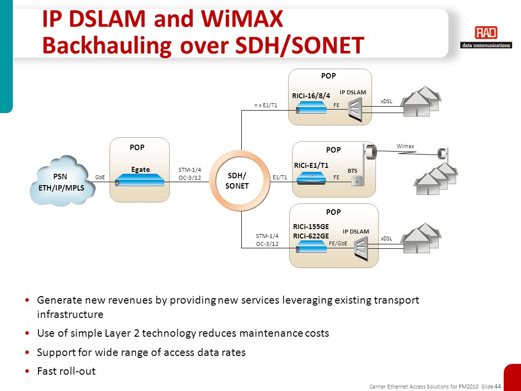 IP DSLAM and WiMAX Backhauling over SDH/SONET