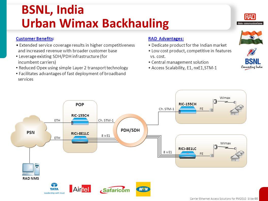 BSNL, India Urban Wimax Backhauling