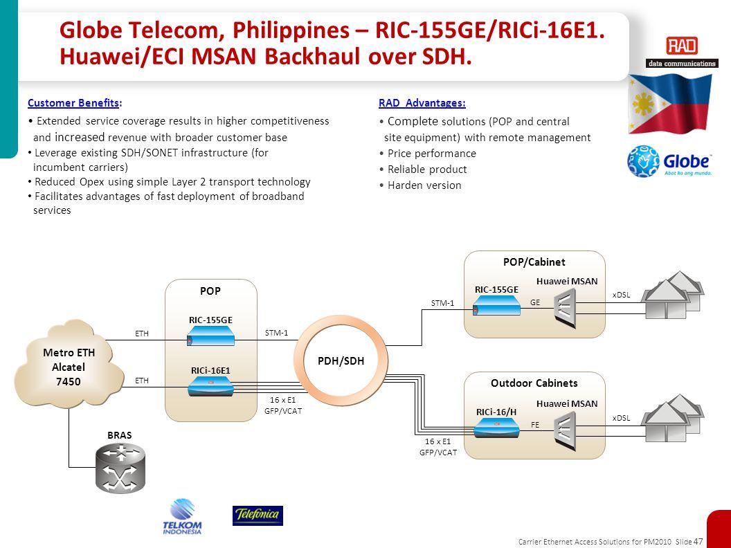 Globe Telecom, Philippines – RIC-155GE/RICi-16E1