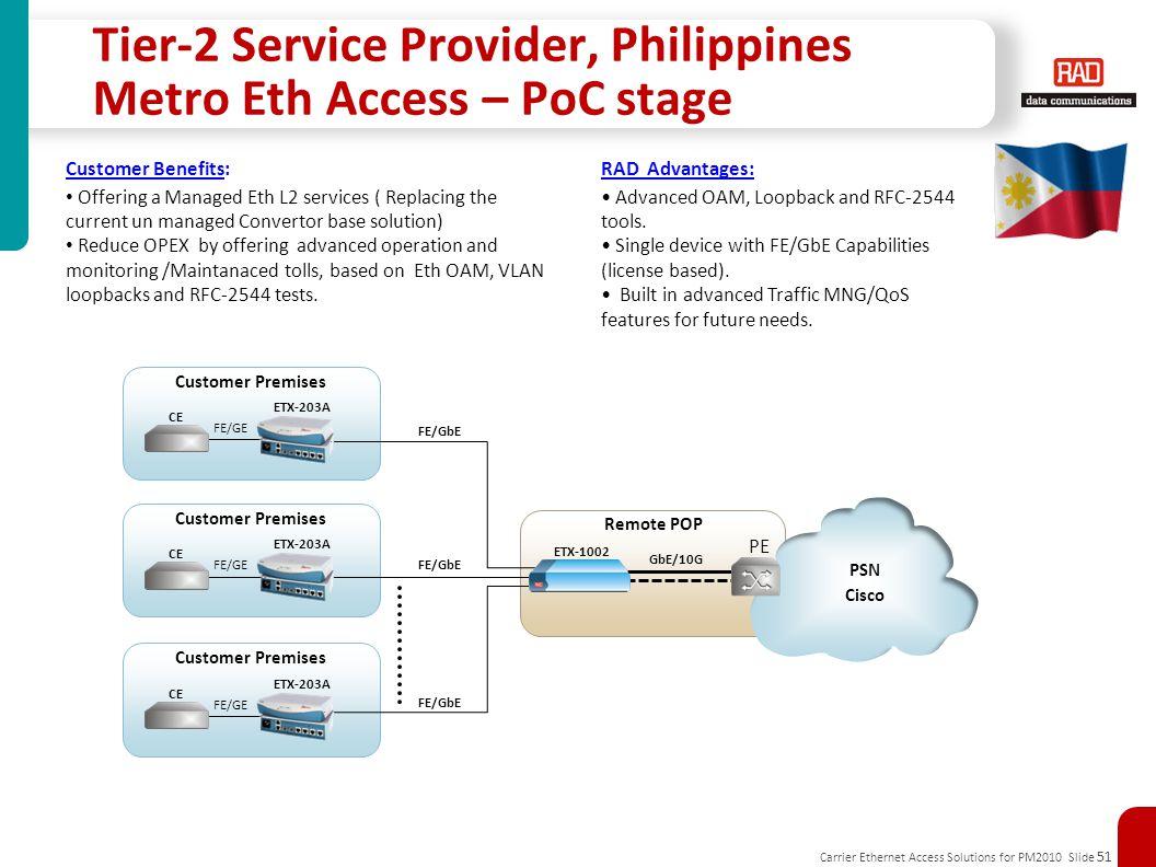 Tier-2 Service Provider, Philippines Metro Eth Access – PoC stage