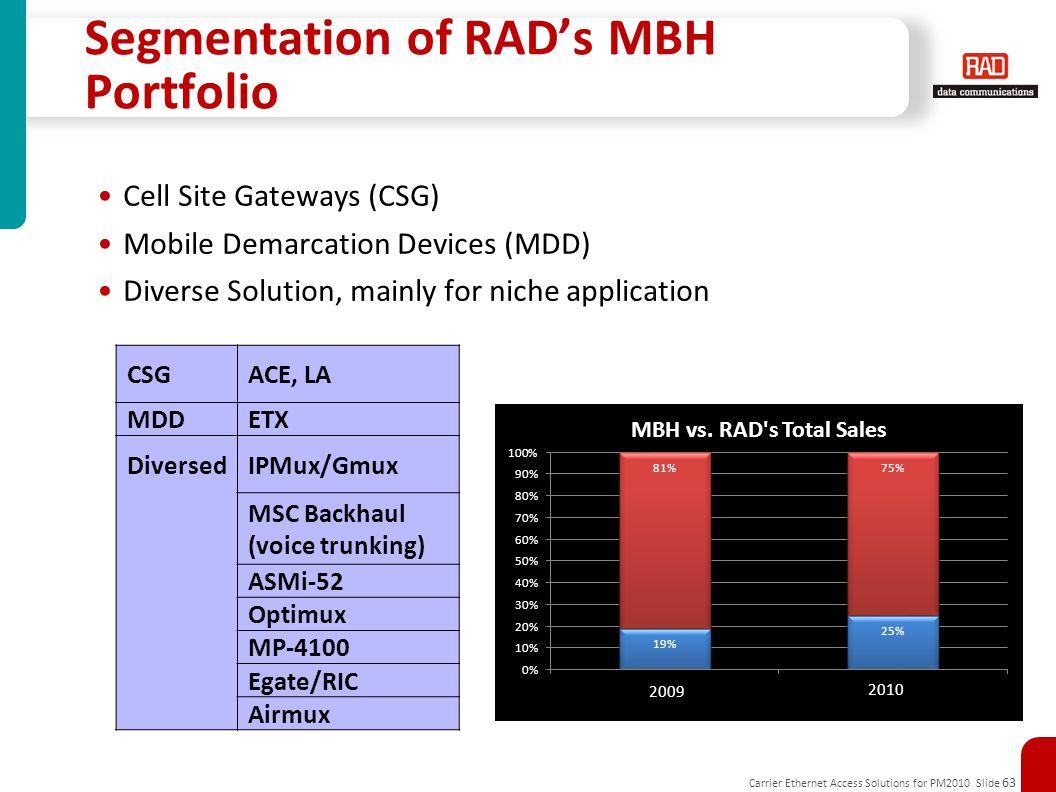 Segmentation of RAD's MBH Portfolio