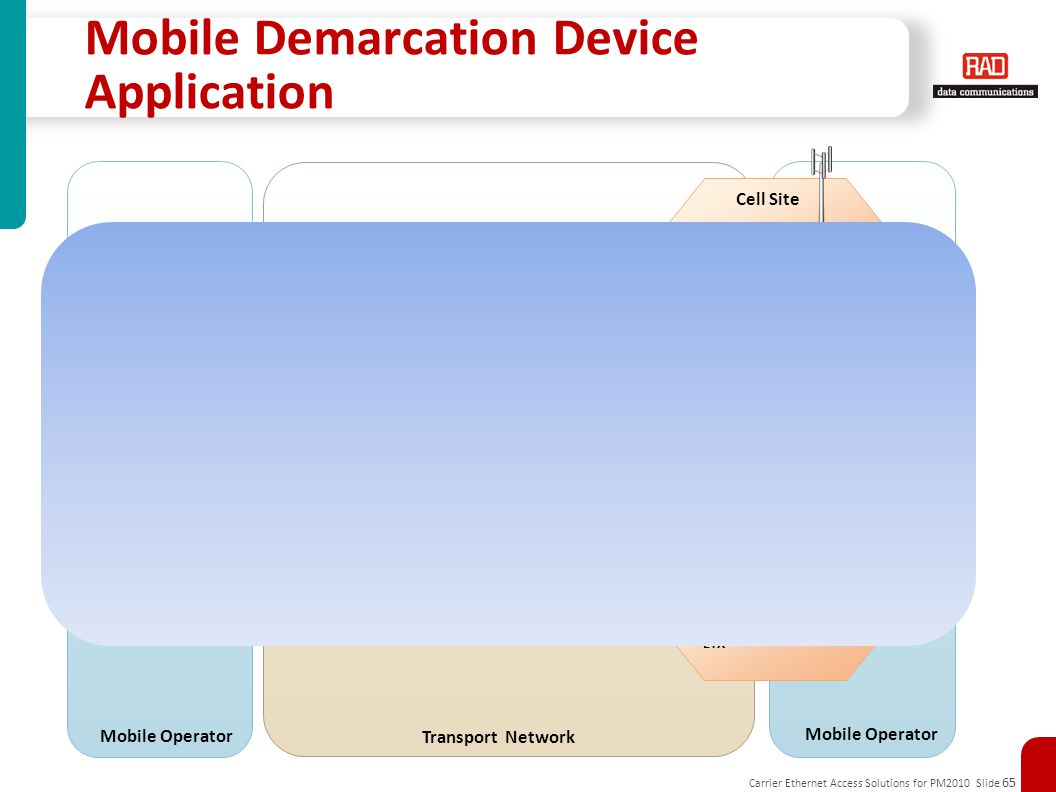 Mobile Demarcation Device Application
