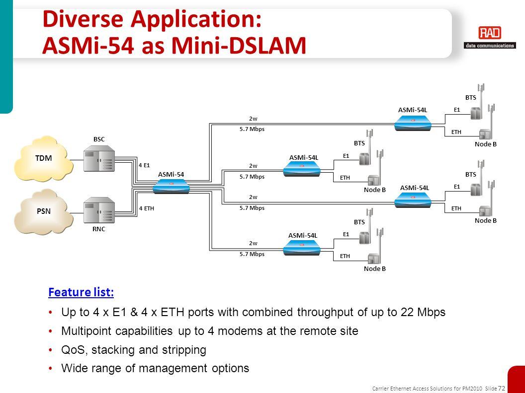 Diverse Application: ASMi-54 as Mini-DSLAM