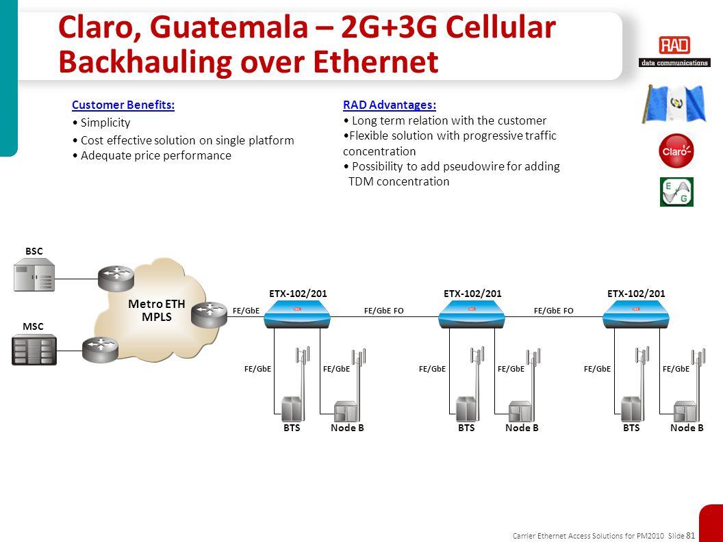 Claro, Guatemala – 2G+3G Cellular Backhauling over Ethernet