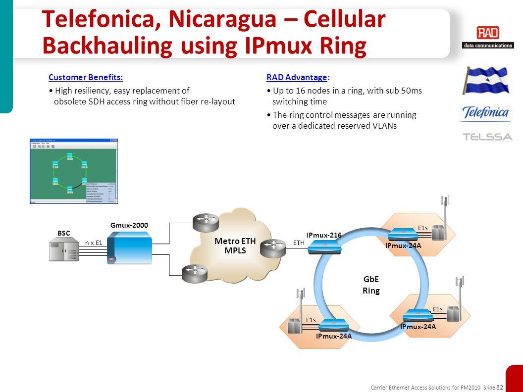 Telefonica, Nicaragua – Cellular Backhauling using IPmux Ring