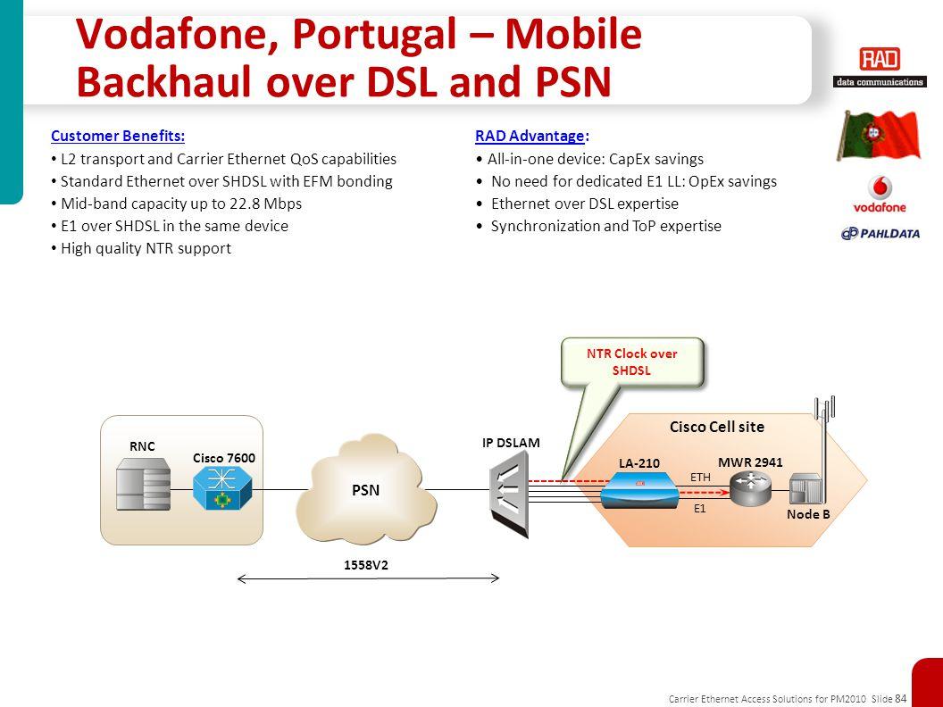 Vodafone, Portugal – Mobile Backhaul over DSL and PSN