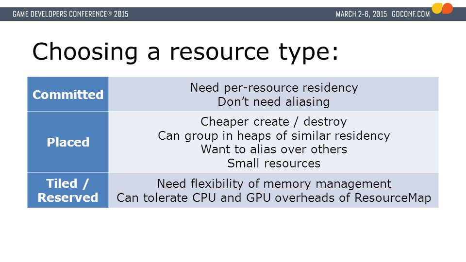 Choosing a resource type: