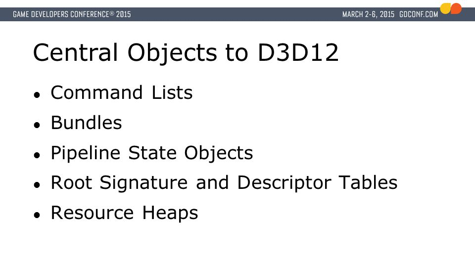 Central Objects to D3D12 Command Lists Bundles Pipeline State Objects