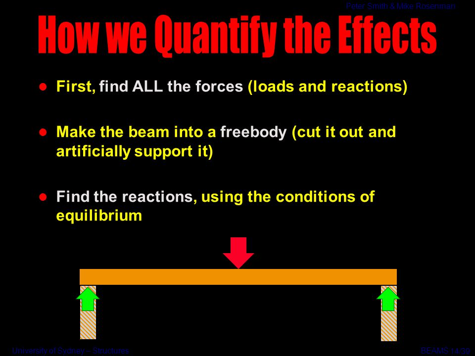 How we Quantify the Effects
