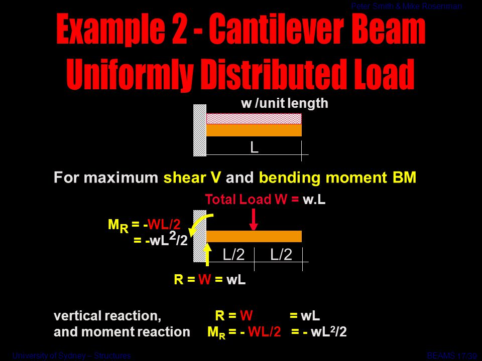 Example 2 - Cantilever Beam Uniformly Distributed Load