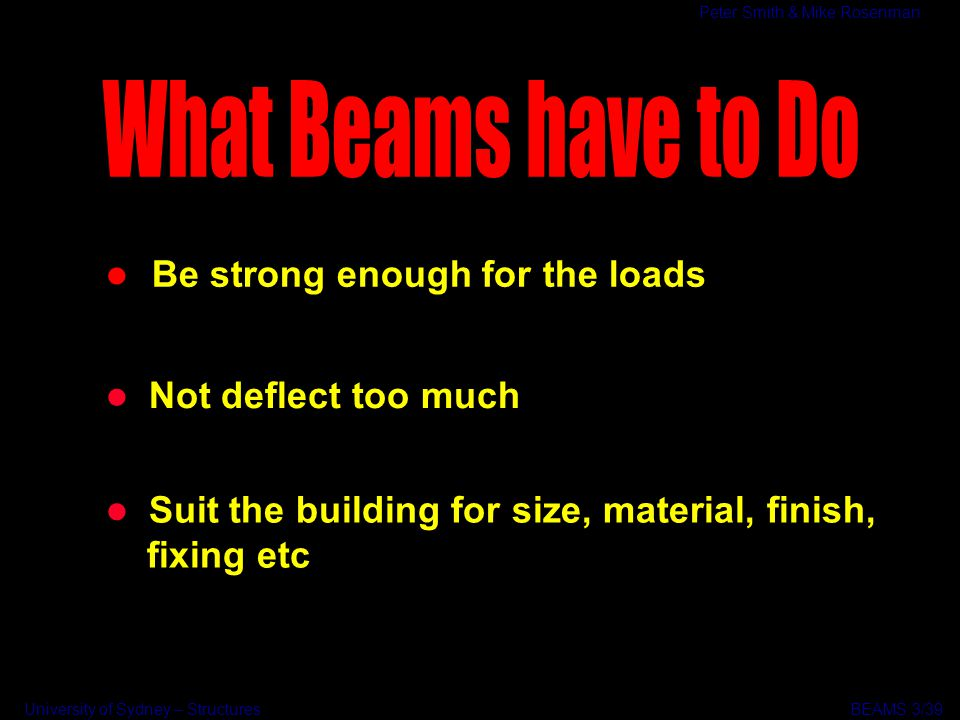 What Beams have to Do Be strong enough for the loads