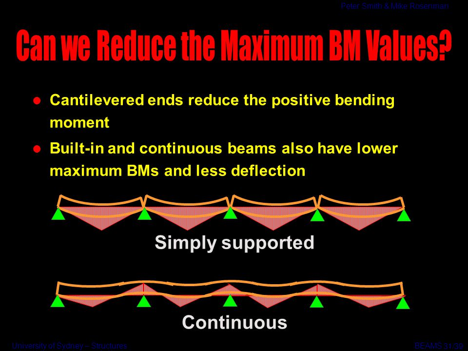 Can we Reduce the Maximum BM Values