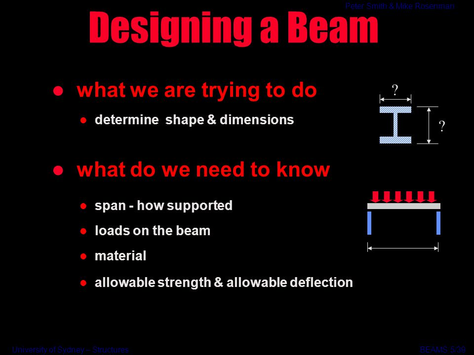 Designing a Beam what we are trying to do what do we need to know