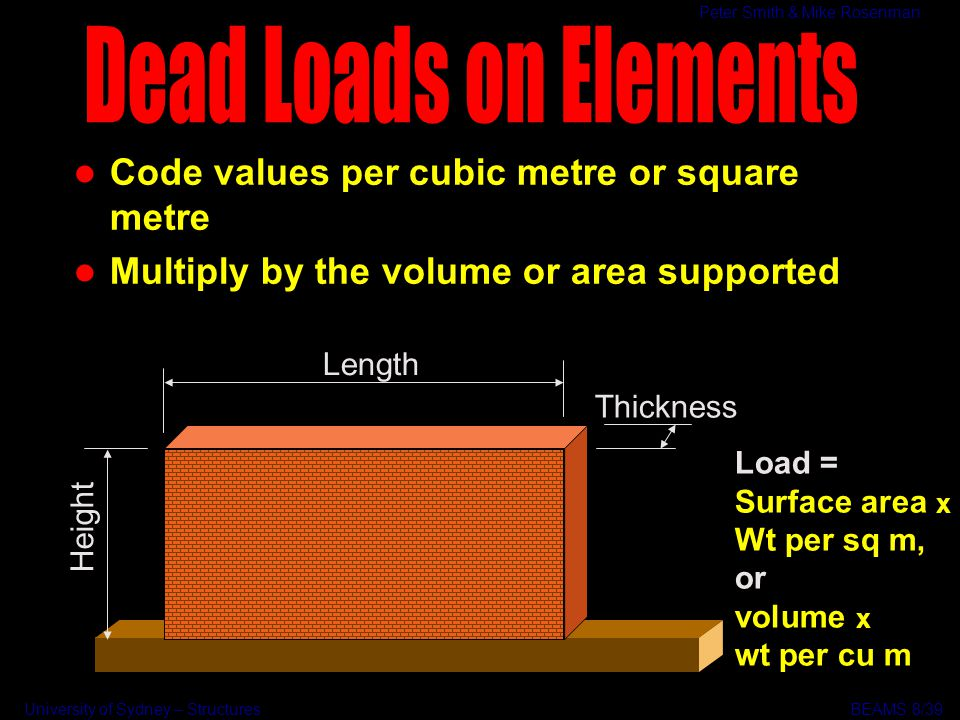 Dead Loads on Elements Code values per cubic metre or square metre