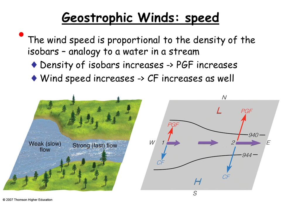 Geostrophic Winds: speed