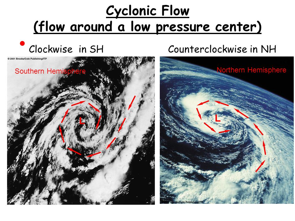 Cyclonic Flow (flow around a low pressure center)