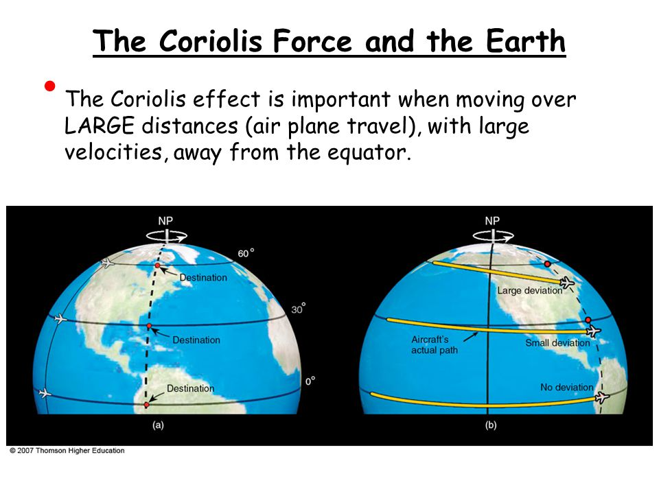 The Coriolis Force and the Earth